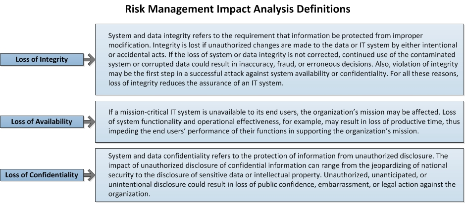 IT Security Risk Management Demystified - HORSE - Holistic ...
